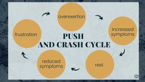 push and crash